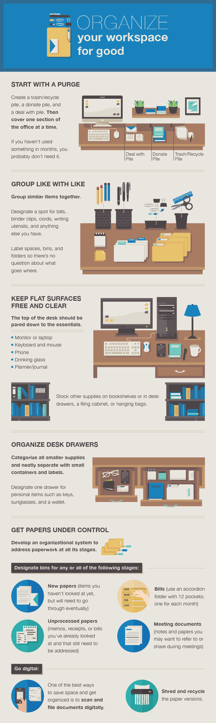 tips for an organized office