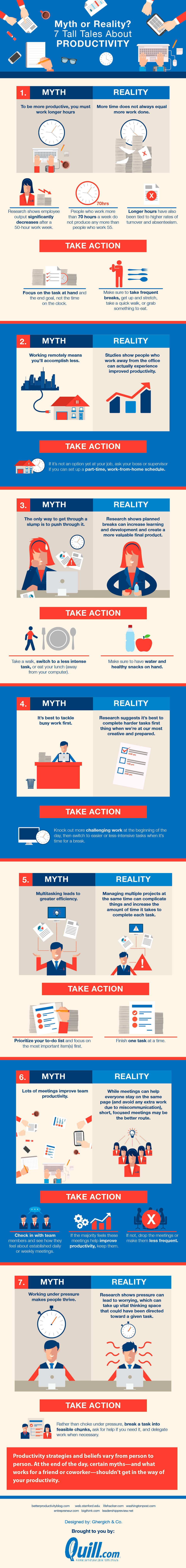 productivity-myths-and-reality